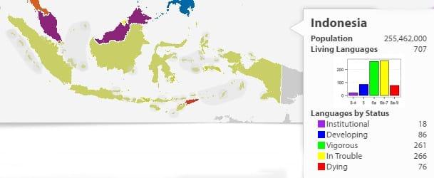 Bahasa-bahasa yang ada di Indonesia