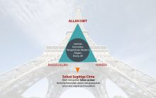 Meneropong Segitiga Cinta Maiyah dari Menara Eiffel