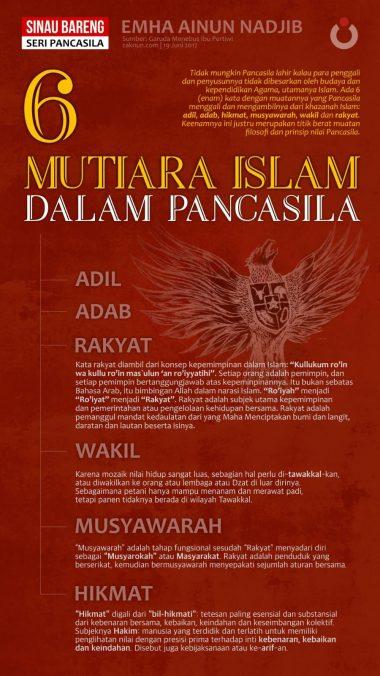 6 Mutiara Islam dalam Pancasila   Seri Pancasila